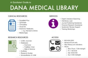 one sample slide showing a guide to Dana Medican Library